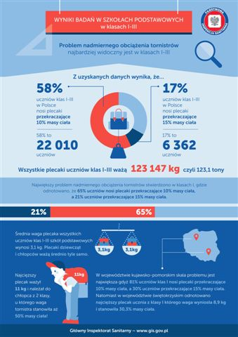 infografika-ii-str